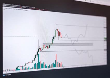 bitcoin chart analysis on exchange
